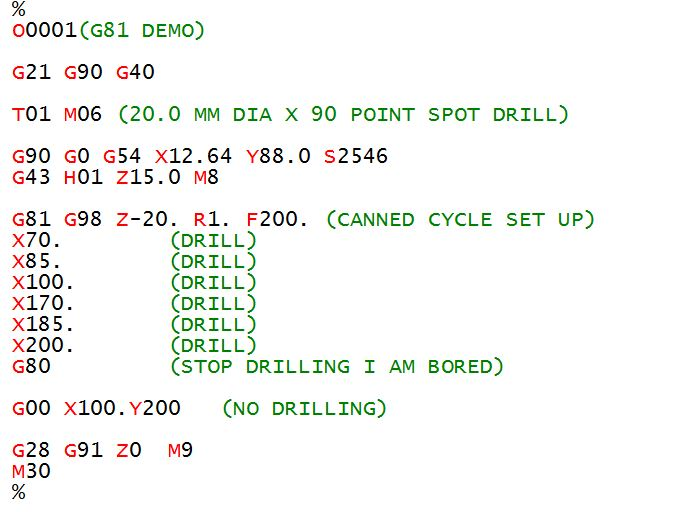 Sample program of G81 Drilling Cycle G98 and G99