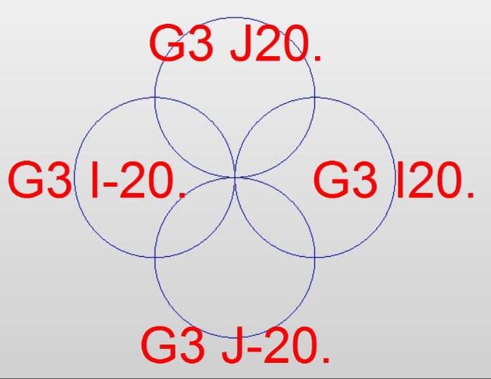 CNC Milling G02 G03