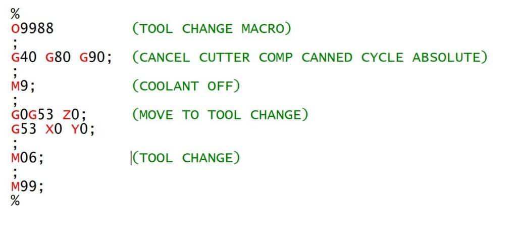 CNC beginners guide