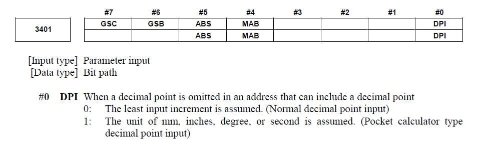 Decimal Point Fanuc Parameter