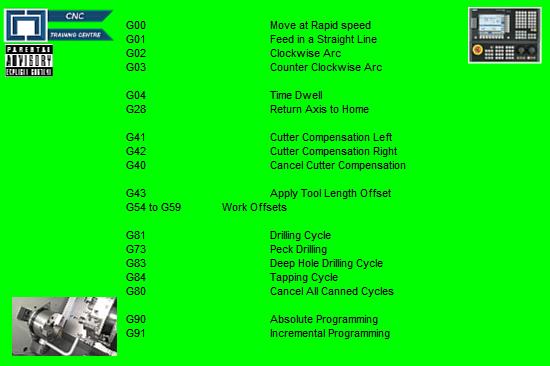 CNC Milling G Code List